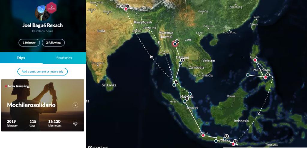 viajar de mochilero por asia